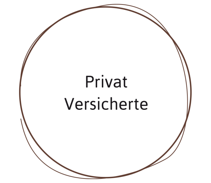 privat_versicherte